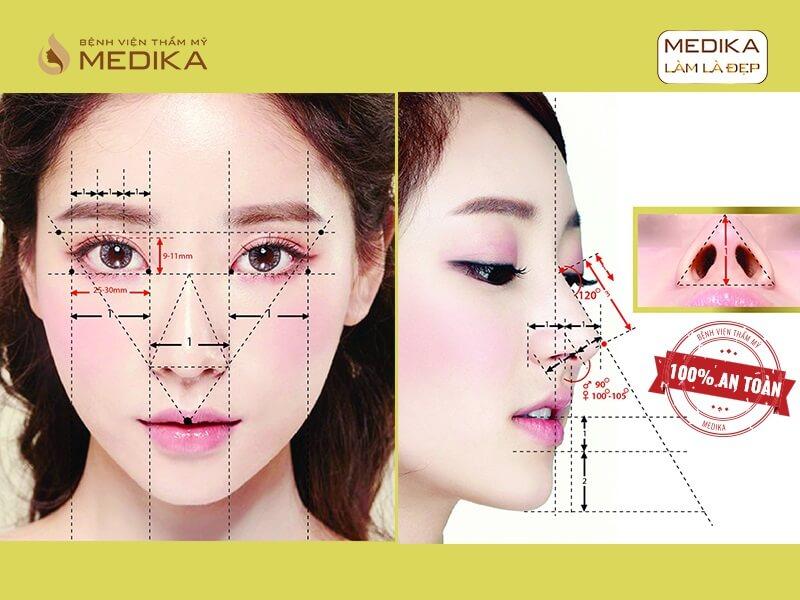 Thu gọn cánh mũi không cần phẫu thuật là đúng hay sai ở Nangmuislinedep.com.vn?